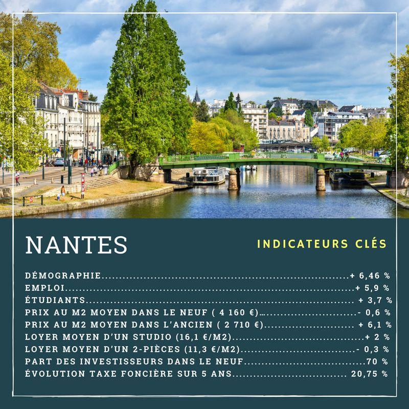 NANTES-compressor