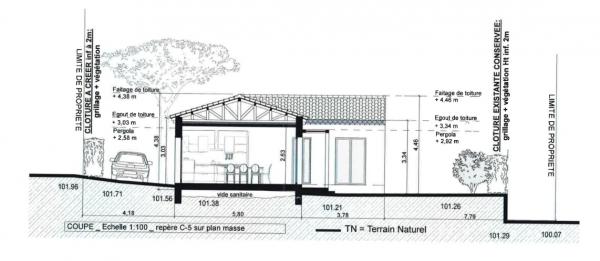 Plan PC Maison TAB